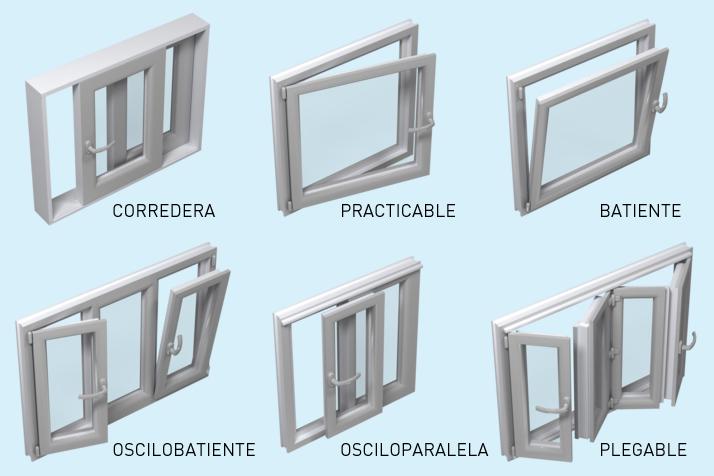 Informaci n t cnica productos for Marcos de pvc para ventanas
